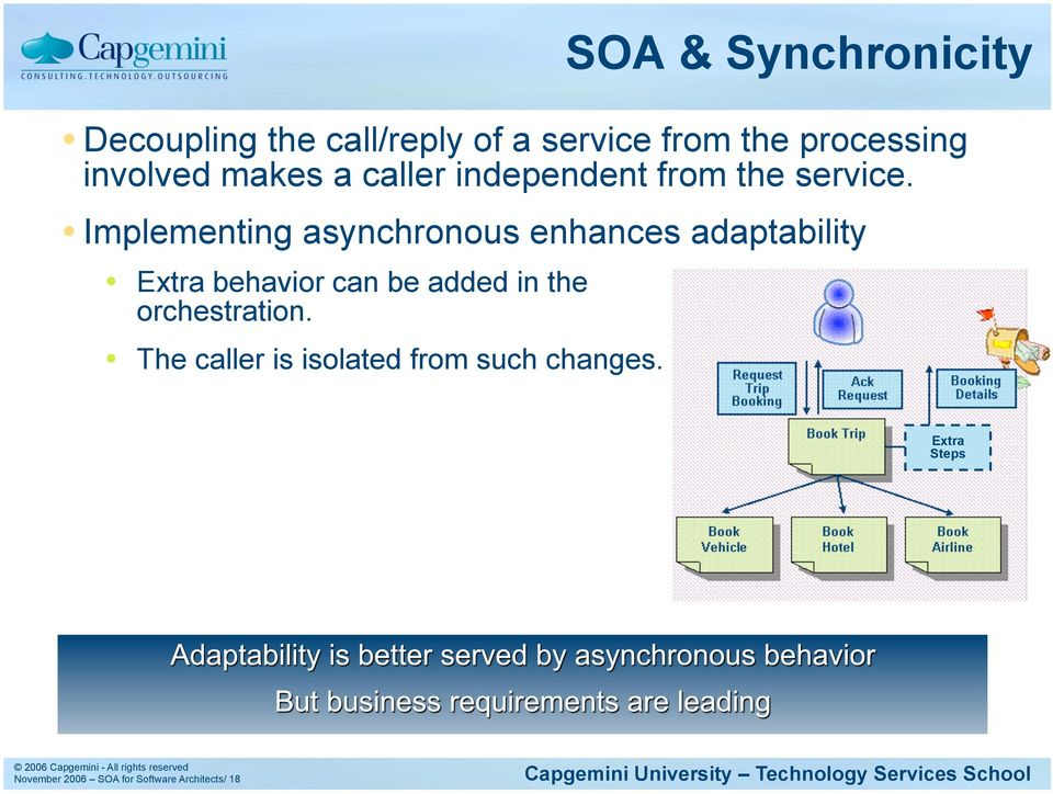Implementing asynchronous enhances adaptability Extra behavior can be added in the
