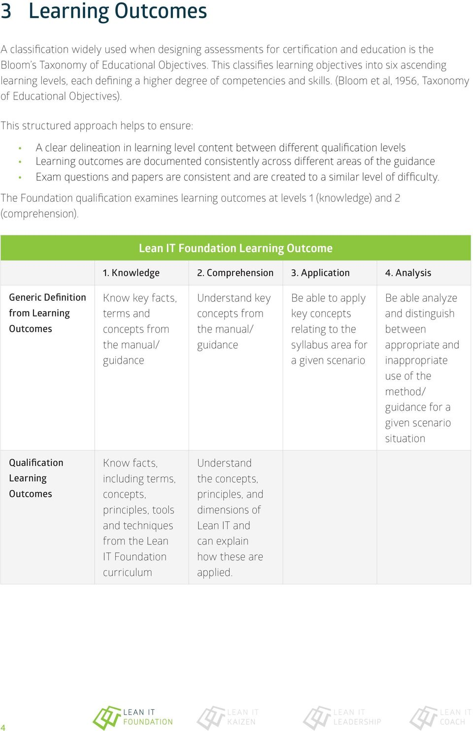 This structured approach helps to ensure: A clear delineation in learning level content between different qualification levels Learning outcomes are documented consistently across different areas of