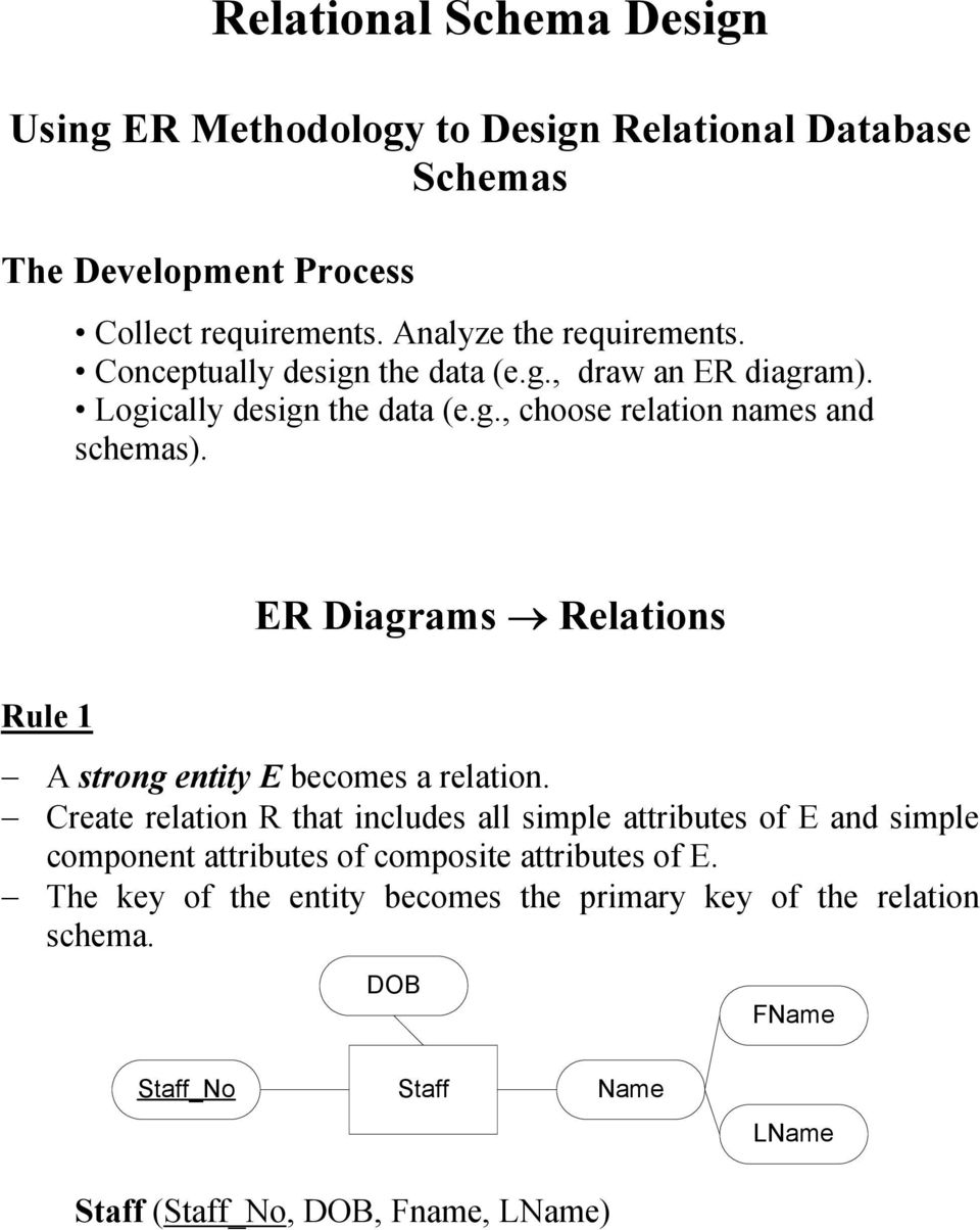 ER Diagrams Relations Rule 1 A strong entity E becomes a relation.