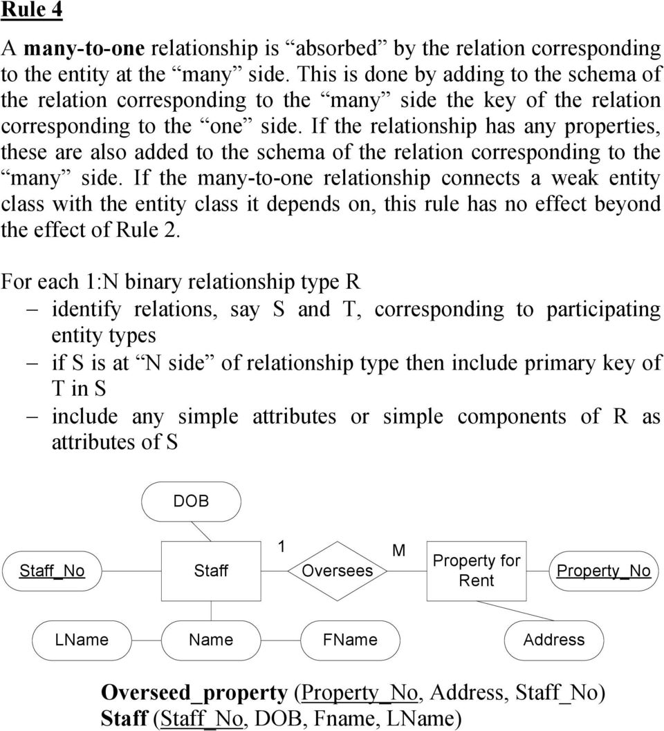 If the relationship has any properties, these are also added to the schema of the relation corresponding to the many side.