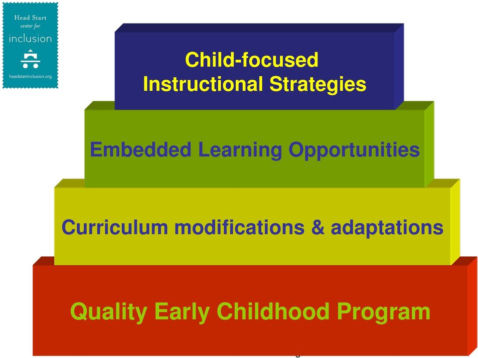 Curriculum modifications & adaptations