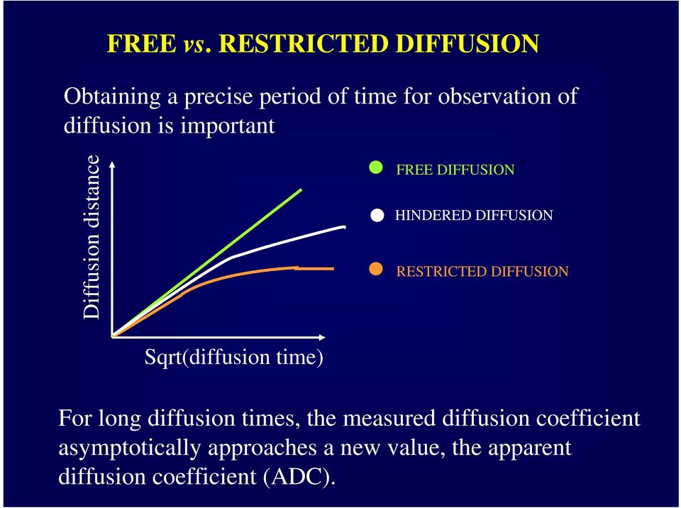 is important Diffusion distance FREE DIFFUSION HINDERED DIFFUSION RESTRICTED