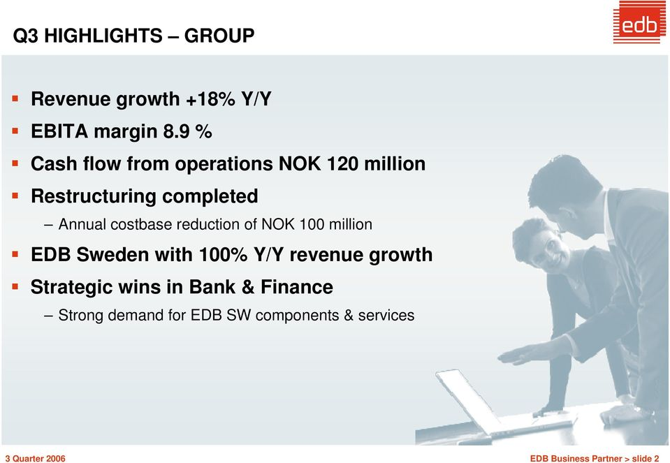 costbase reduction of NOK 100 million EDB Sweden with 100% Y/Y revenue growth
