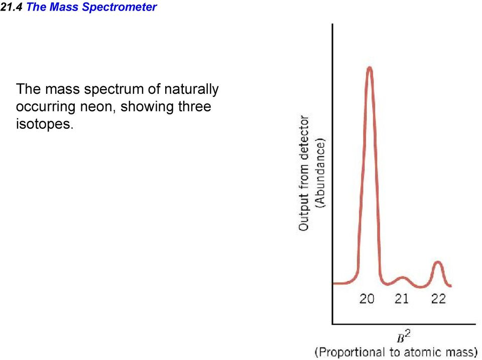 spectrum of naturally