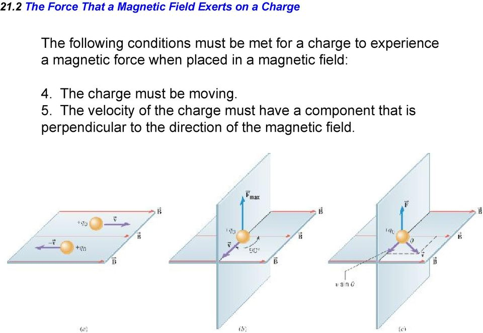 in a magnetic field: 4. The charge must be moving. 5.