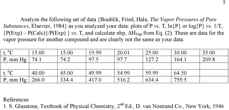 These are data for the vapor pressure for another compound and are clearly not the same as your data. t, o C 15.00 15.00 19.99 20.01 25.00 30.00 35.