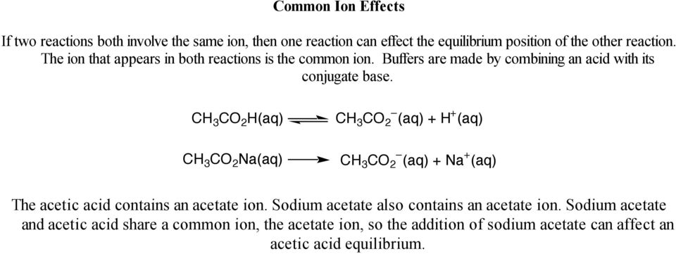 CH 3 CO 2 H(aq) CH 3 CO 2 (aq) + H + (aq) CH 3 CO 2 Na(aq) CH 3 CO 2 (aq) + Na + (aq) The acetic acid contains an acetate ion.