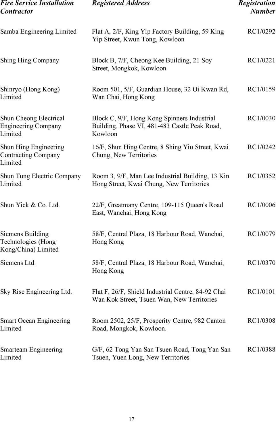 Electric Company Block C, 9/F, Hong Kong Spinners Industrial Building, Phase VI, 481-483 Castle Peak Road, Kowloon 16/F, Shun Hing Centre, 8 Shing Yiu Street, Kwai Chung, New Room 3, 9/F, Man Lee