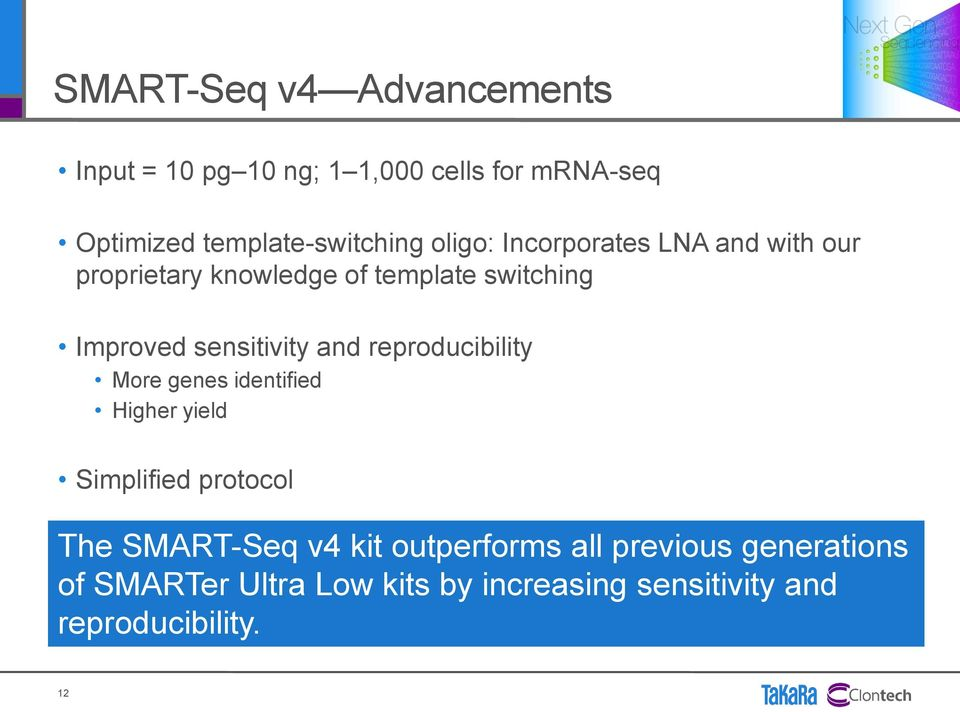 and reproducibility More genes identified Higher yield Simplified protocol The SMART-Seq v4 kit