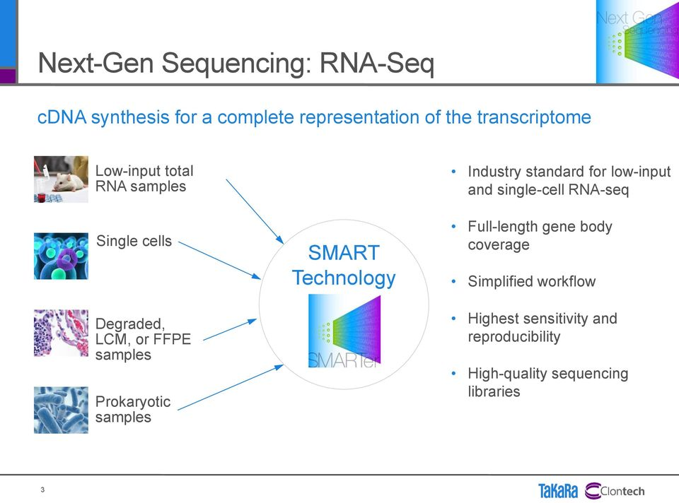 SMART Technology Industry standard for low-input and single-cell RNA-seq Full-length gene body