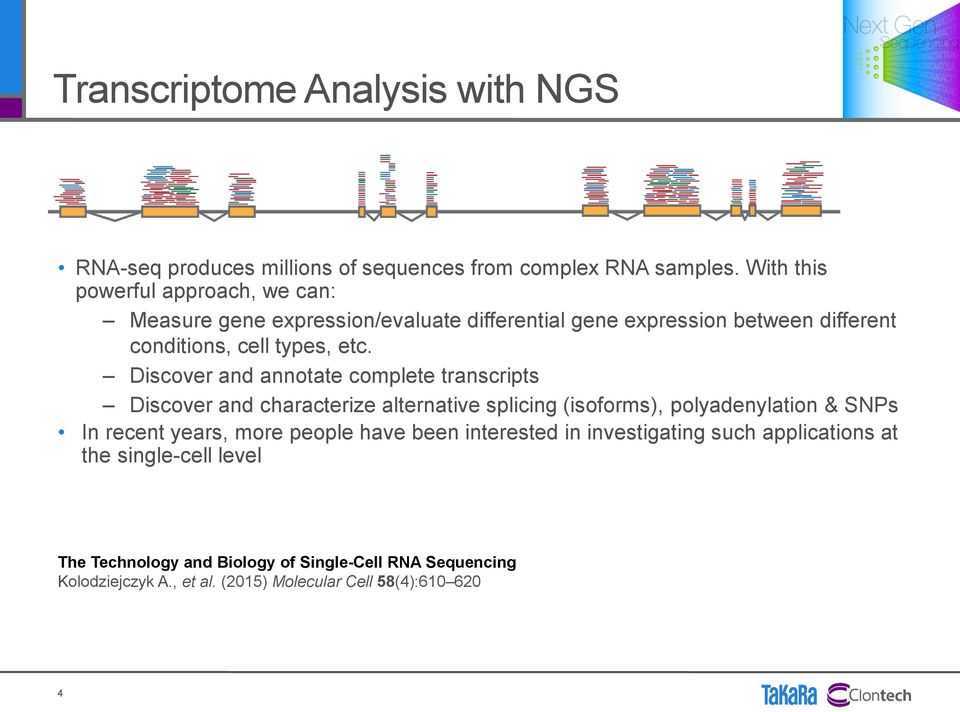 Discover and annotate complete transcripts Discover and characterize alternative splicing (isoforms), polyadenylation & SNPs In recent years, more