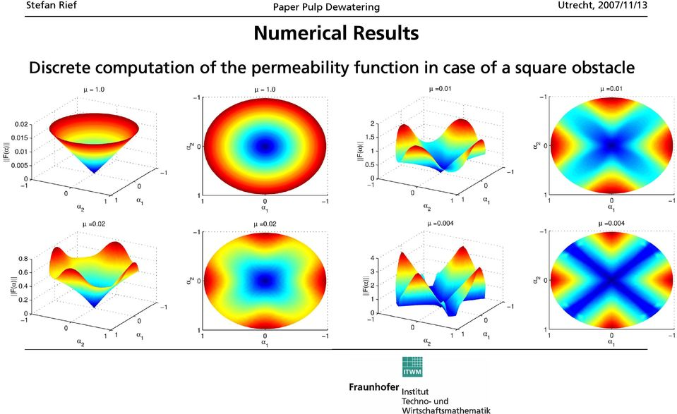 the permeability function
