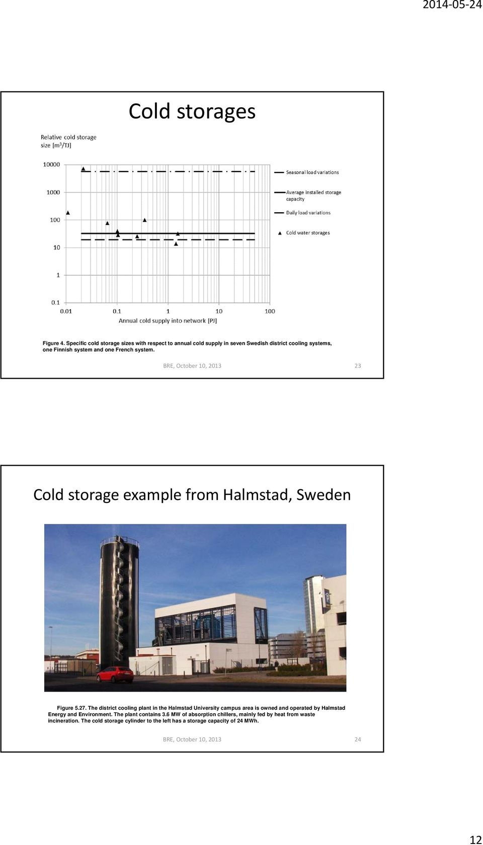 system. BRE, October 10, 2013 23 Cold storage example from Halmstad, Sweden Figure 5.27.