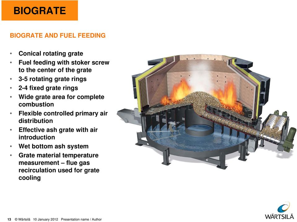 primary air distribution Effective ash grate with air introduction Wet bottom ash system Grate material