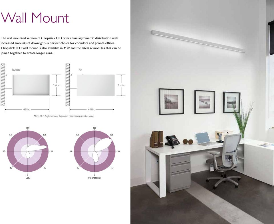 Chopstick LED wall mount is also available in 4', 8' and the latest 6' modules that can be joined together to create longer