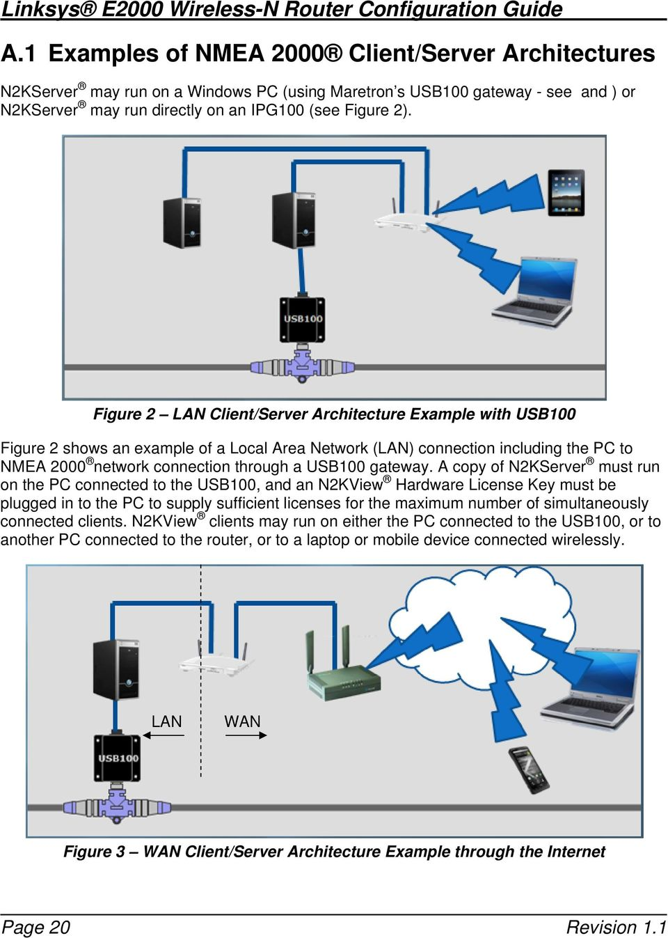 Figure 2 LAN Client/Server Architecture Example with USB100 Figure 2 shows an example of a Local Area Network (LAN) connection including the PC to NMEA 2000 network connection through a USB100