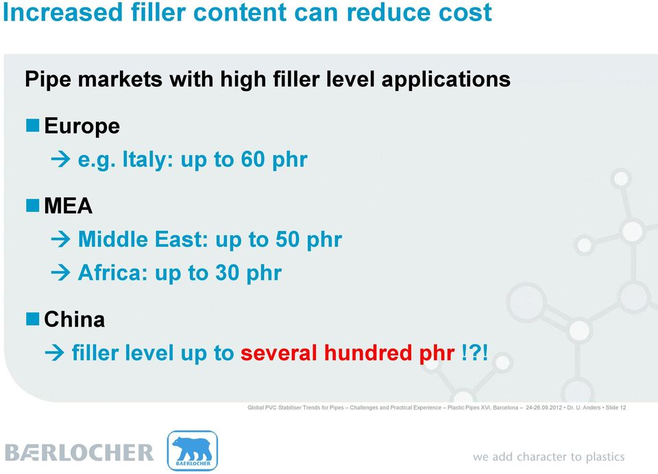 Italy: up to 60 phr MEA Middle East: up to 50 phr Africa: up to 30 phr China filler level