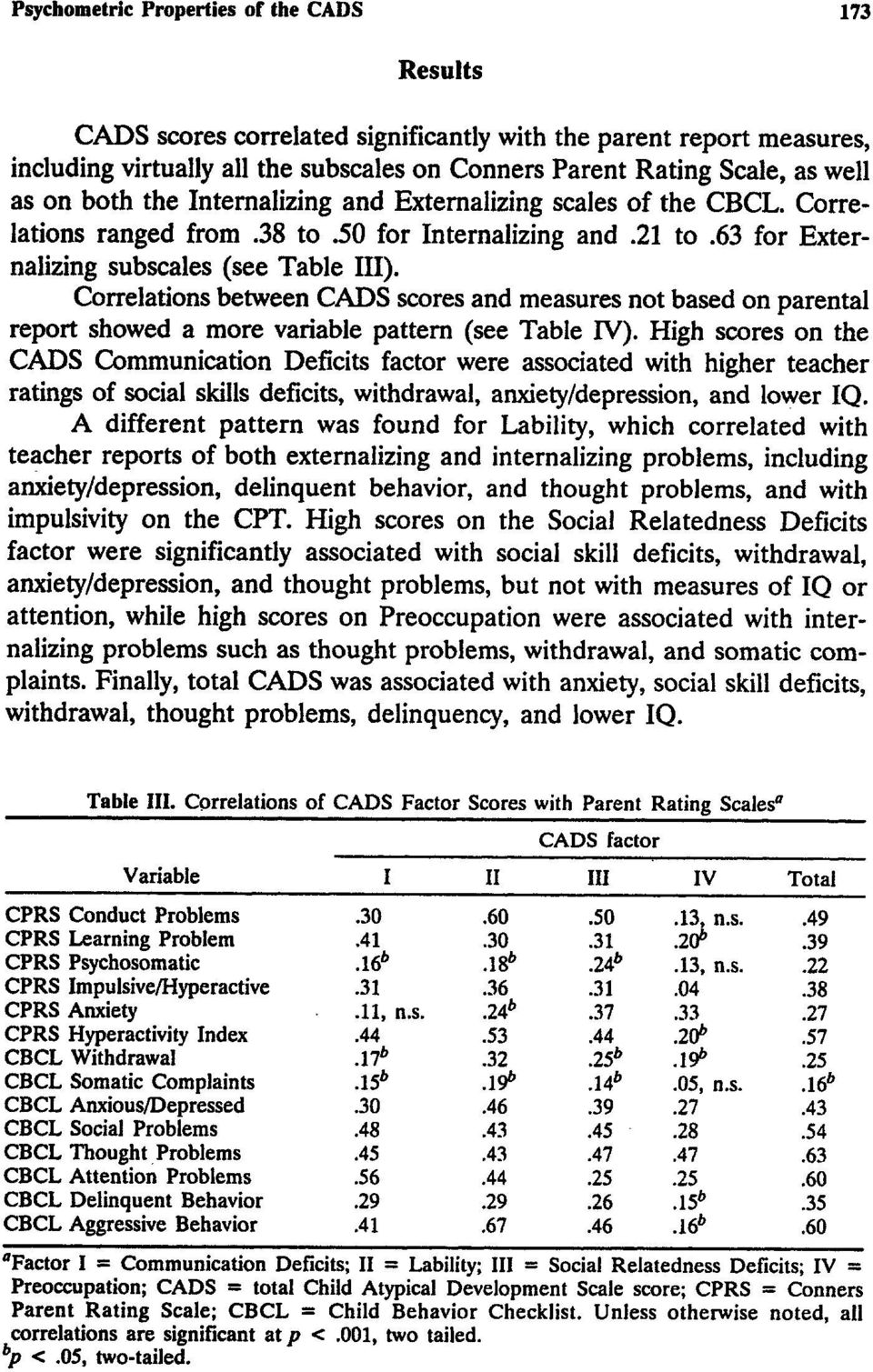 Correlations between CADS scores and measures not based on parental report showed a more variable pattern (see Table IV).