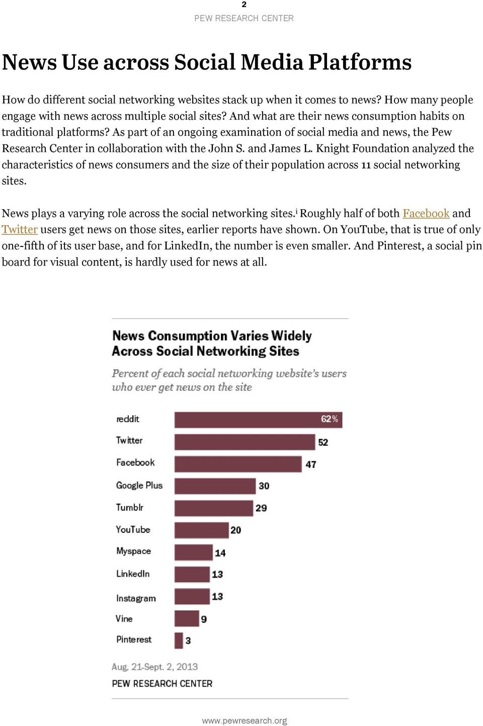 Knight Foundation analyzed the characteristics of news consumers and the size of their population across 11 social networking sites. News plays a varying role across the social networking sites.