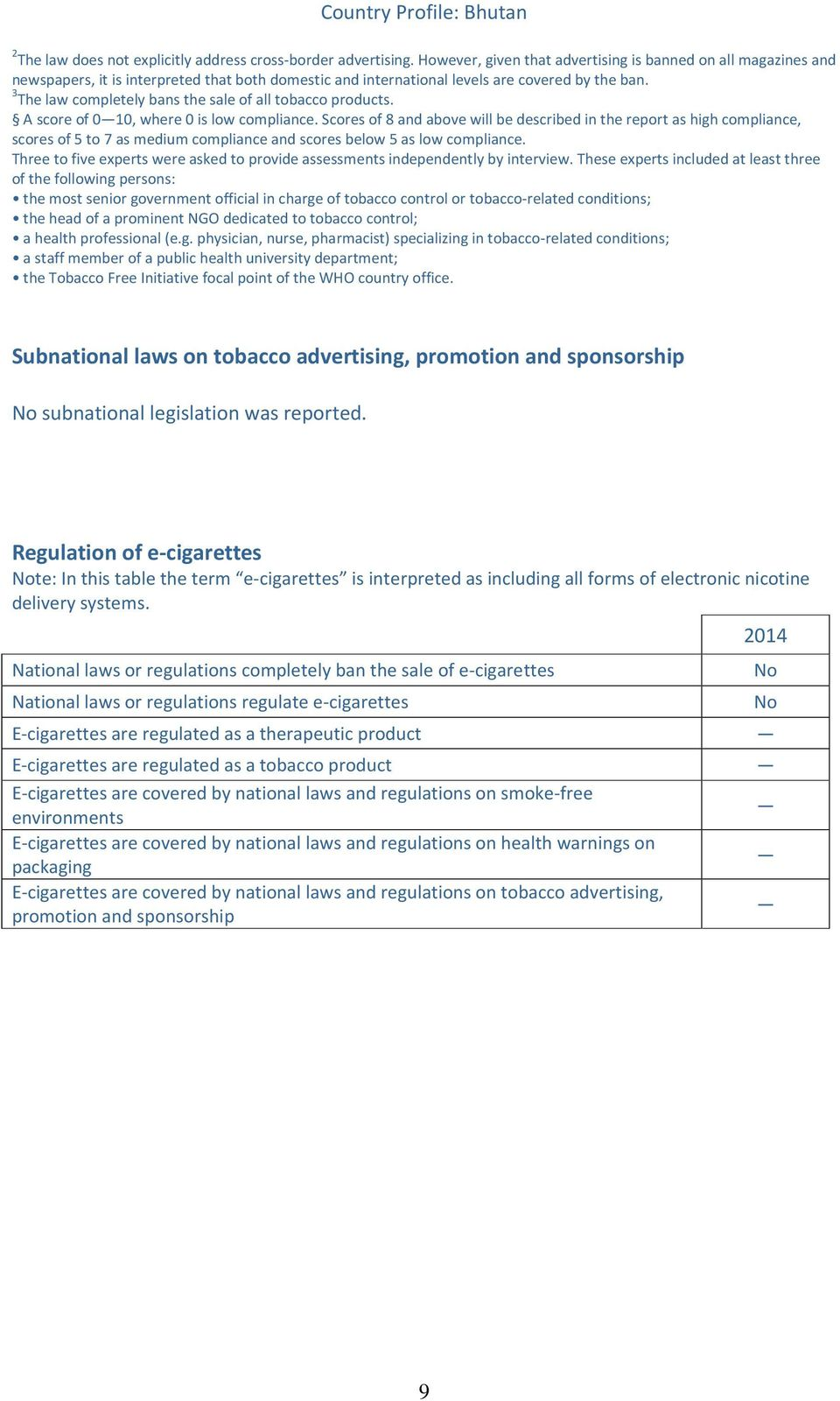 3 The law completely bans the sale of all tobacco products. A score of 010, where 0 is low compliance.