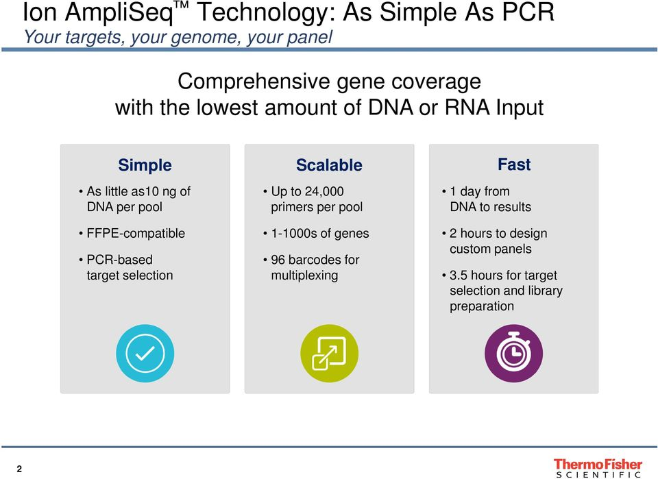 target selection Scalable Up to 24,000 primers per pool 1-1000s of genes 96 barcodes for multiplexing Fast 1