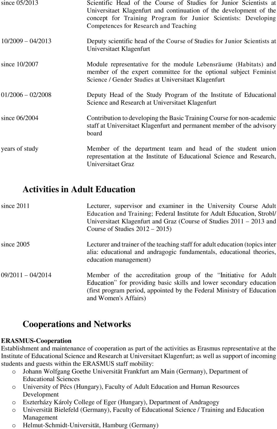 of the expert committee for the optional subject Feminist Science / Gender Studies at 01/2006 02/2008 Deputy Head of the Study Program of the Institute of Educational Science and Research at since