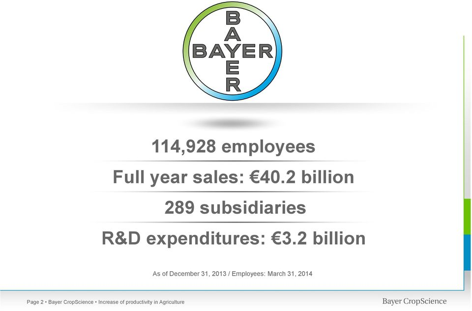 2 billion As of December 31, 2013 / Employees: March