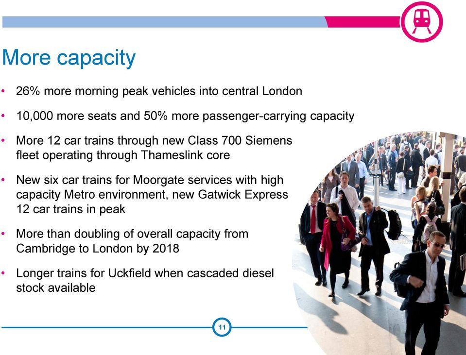 for Moorgate services with high capacity Metro environment, new Gatwick Express 12 car trains in peak More than