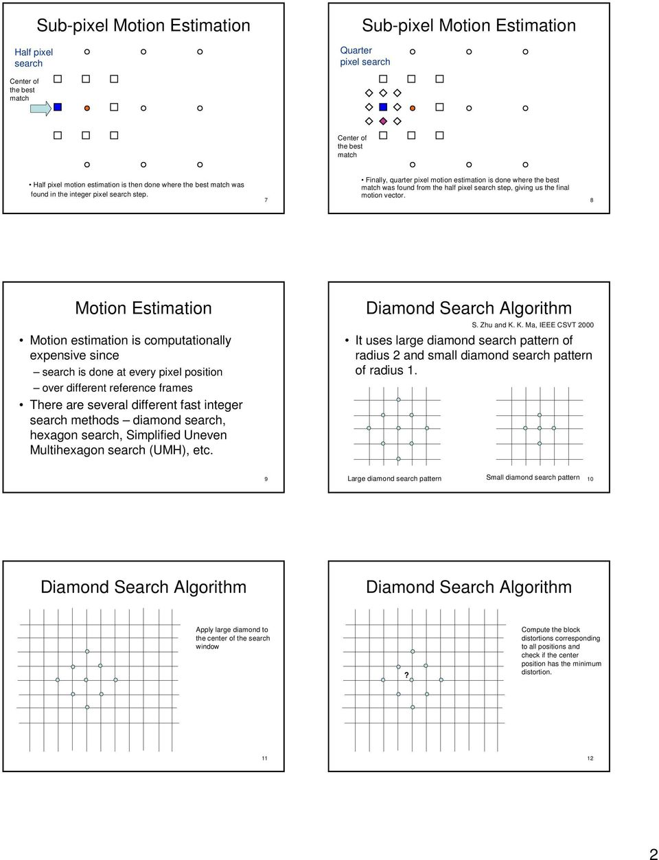 8 Motion Estimation Motion estimation is computationally expensive since search is done at every pixel position over different reference frames There are several different fast integer search methods