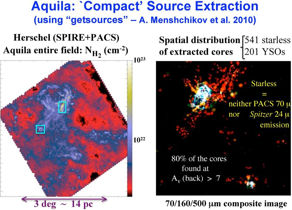 distribution of extracted cores 541 starless 201 YSOs 10 22 Starless = neither PACS 70