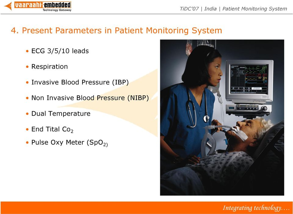 Blood Pressure (IBP) Non Invasive Blood Pressure