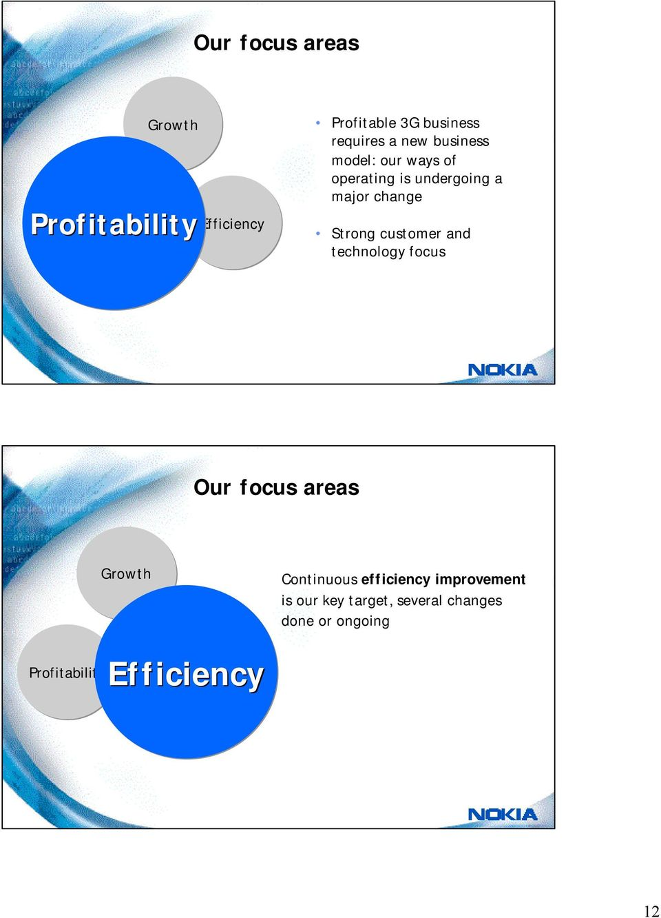 customer and technology focus Our focus areas Growth Efficiency Profitability