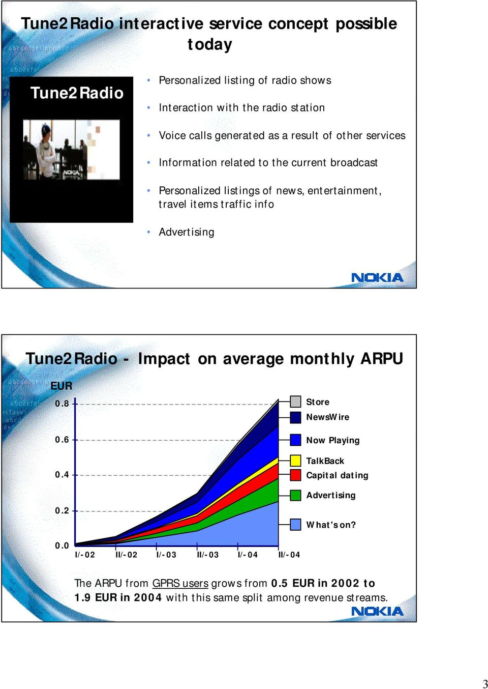 info Advertising Tune2Radio - Impact on average monthly ARPU EUR 0.8 0.6 0.4 0.2 Store NewsWire Now Playing TalkBack Capital dating Advertising What's on?