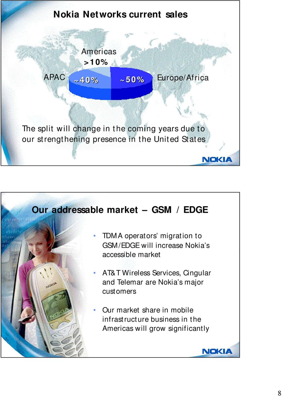 migration to GSM/EDGE will increase Nokia s accessible market AT&T Wireless Services, Cingular and Telemar are