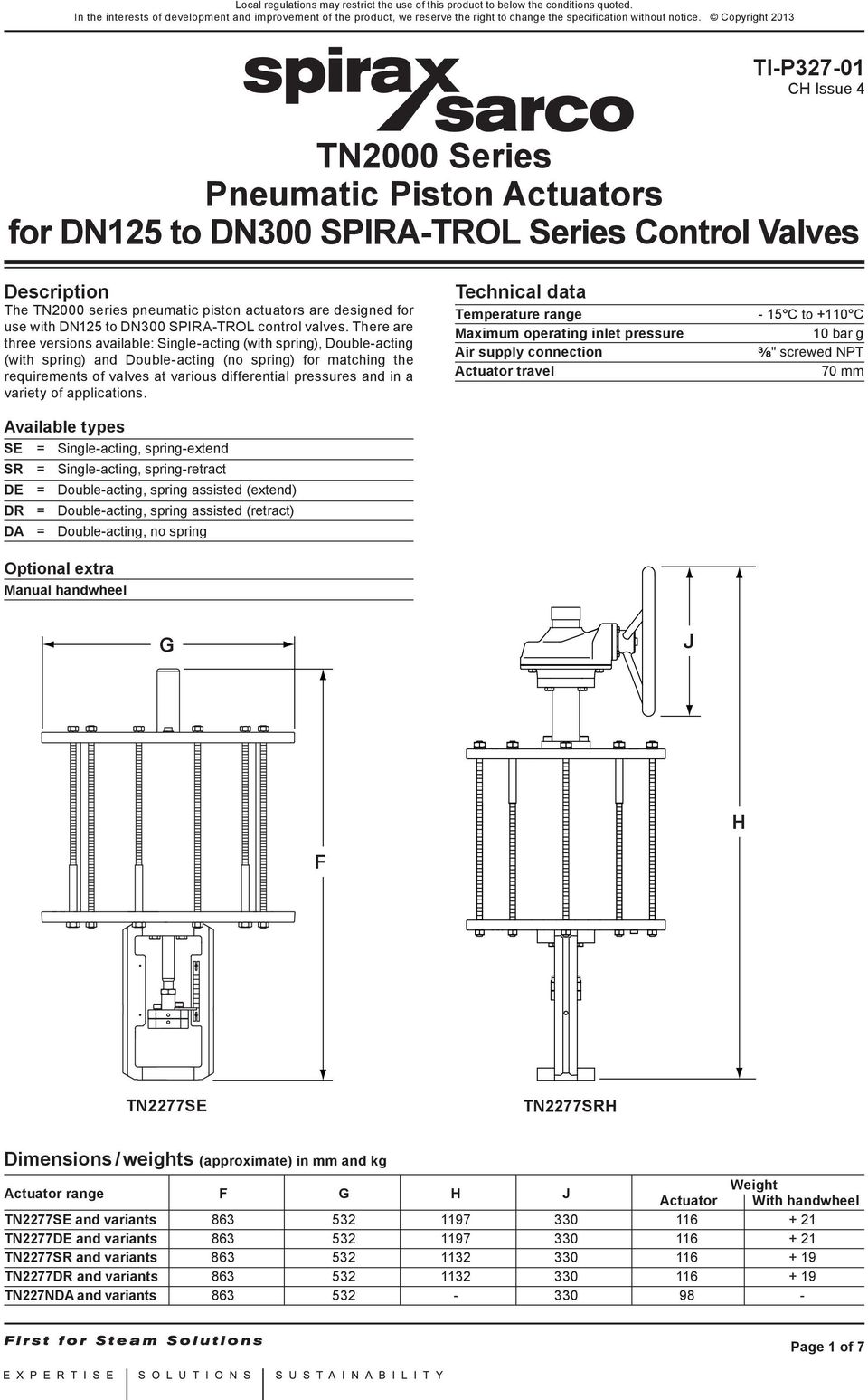 Copyright 2013 TI-P327-01 CH Issue 4 TN2000 Series Pneumatic Piston Actuators Description The TN2000 series pneumatic piston actuators are designed for use with DN125 to DN300 SPIRA-TROL control