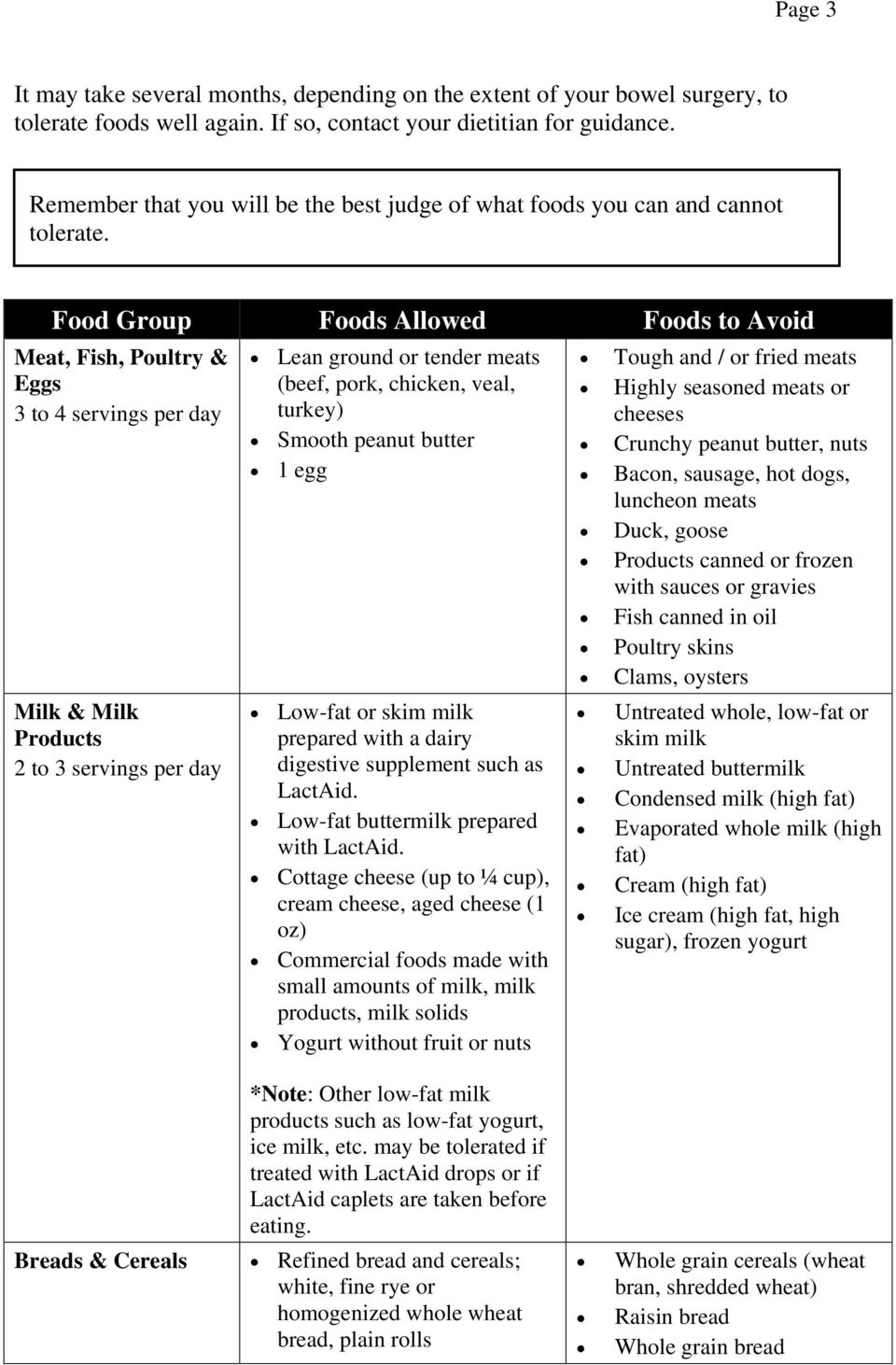 Food Group Foods Allowed Foods to Avoid Meat, Fish, Poultry & Eggs 3 to 4 servings per day Milk & Milk Products 2 to 3 servings per day Lean ground or tender meats (beef, pork, chicken, veal, turkey)