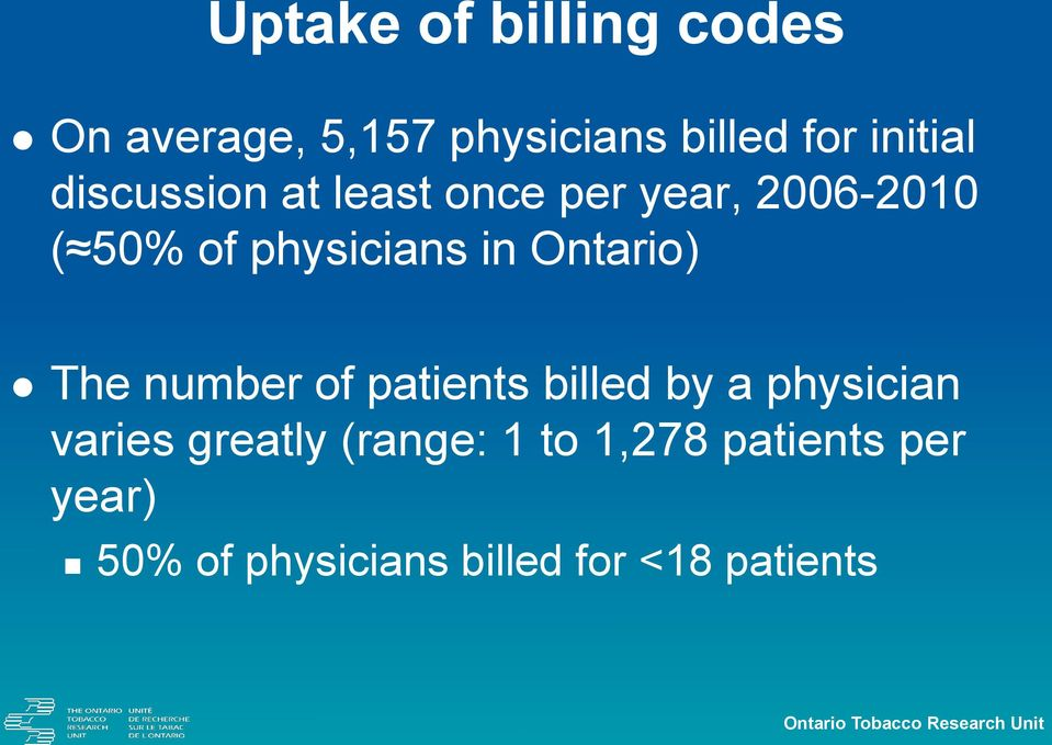 The number of patients billed by a physician varies greatly (range: 1 to 1,278