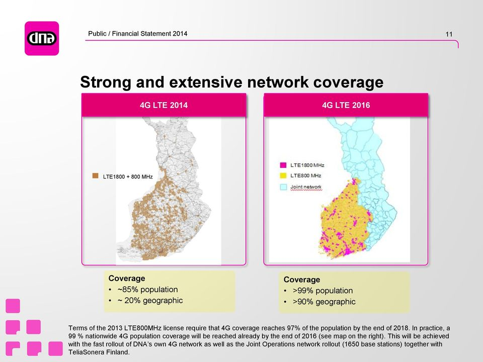 end of 2018. In practice, a 99 % nationwide 4G population coverage will be reached already by the end of 2016 (see map on the right).
