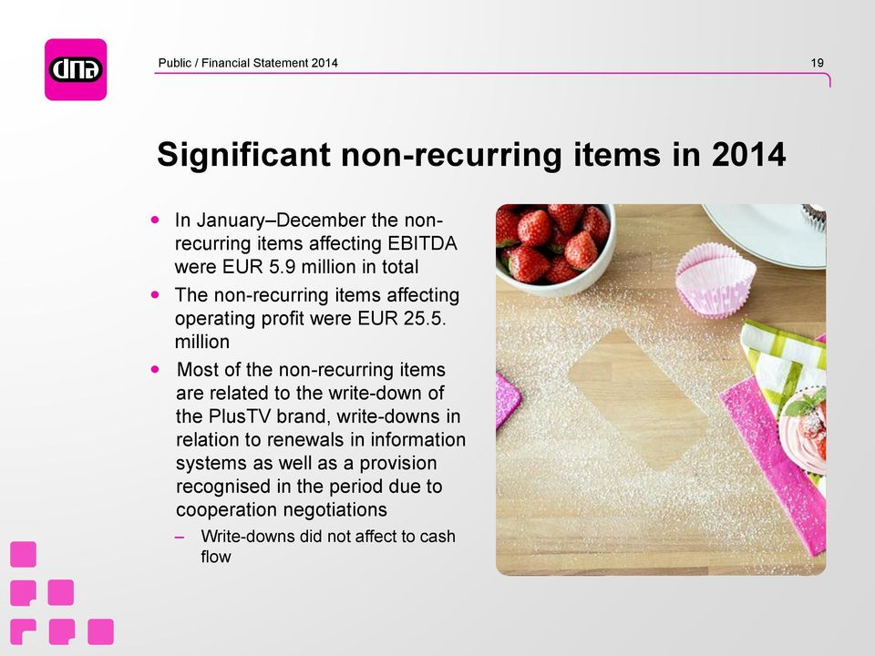 9 million in total The non-recurring items affecting operating profit were EUR 25.