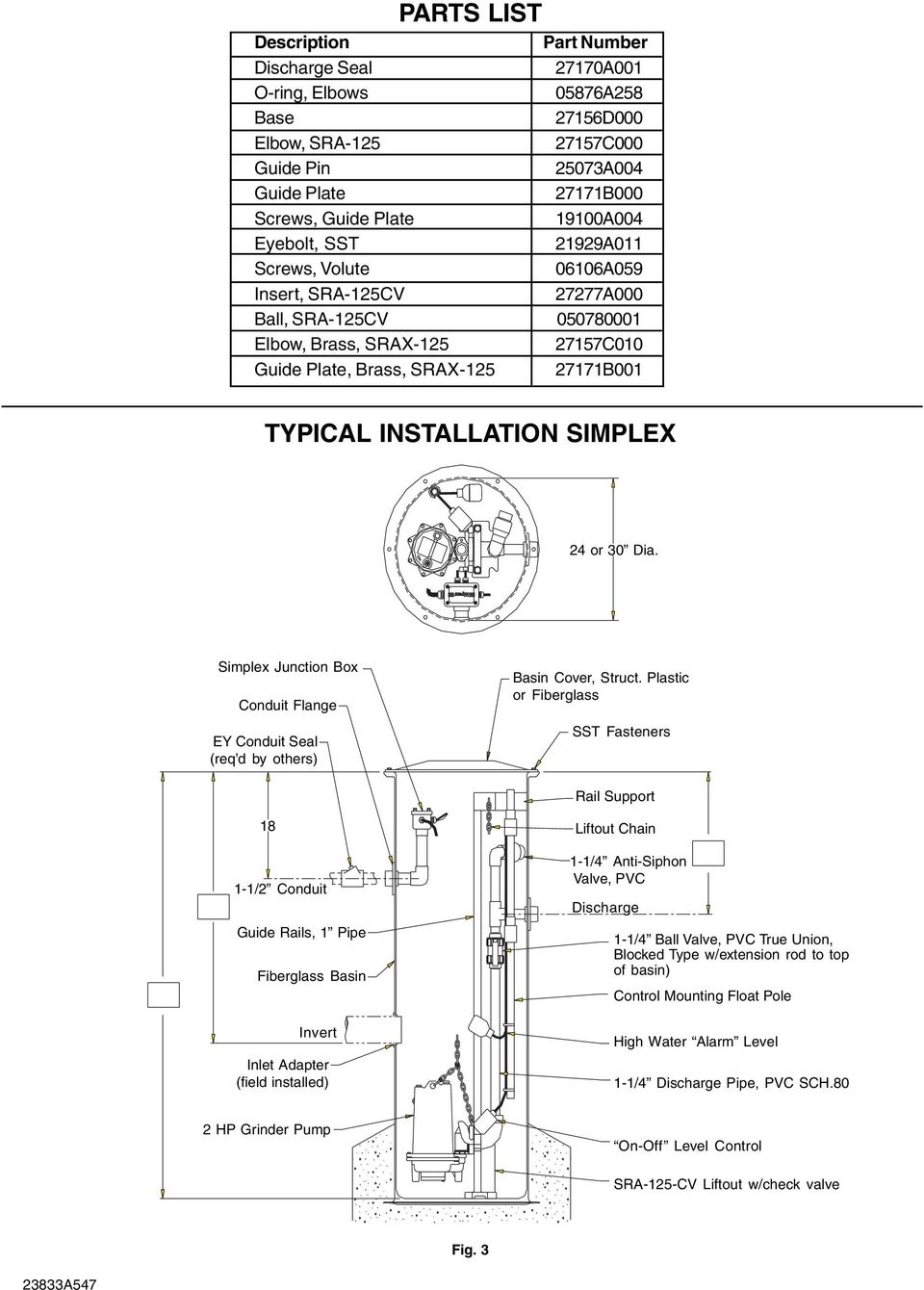 5 Way Switch Wiring Dia Diagram And Fuse Box Besides Three Terminals Additionally 4 Myers Grinder Pump