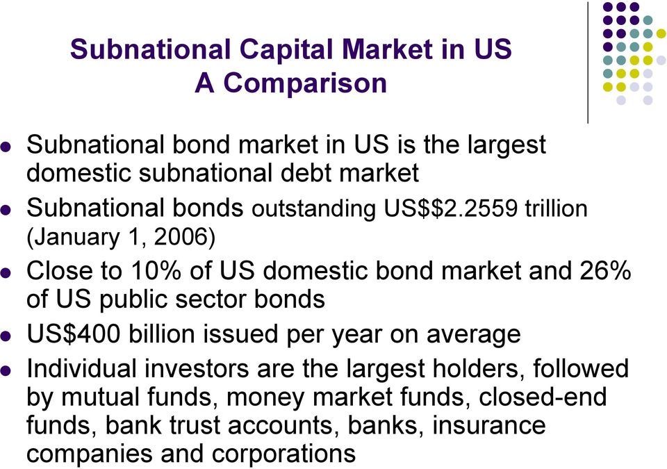 2559 trillion (January 1, 2006) Close to 10% of US domestic bond market and 26% of US public sector bonds US$400 billion