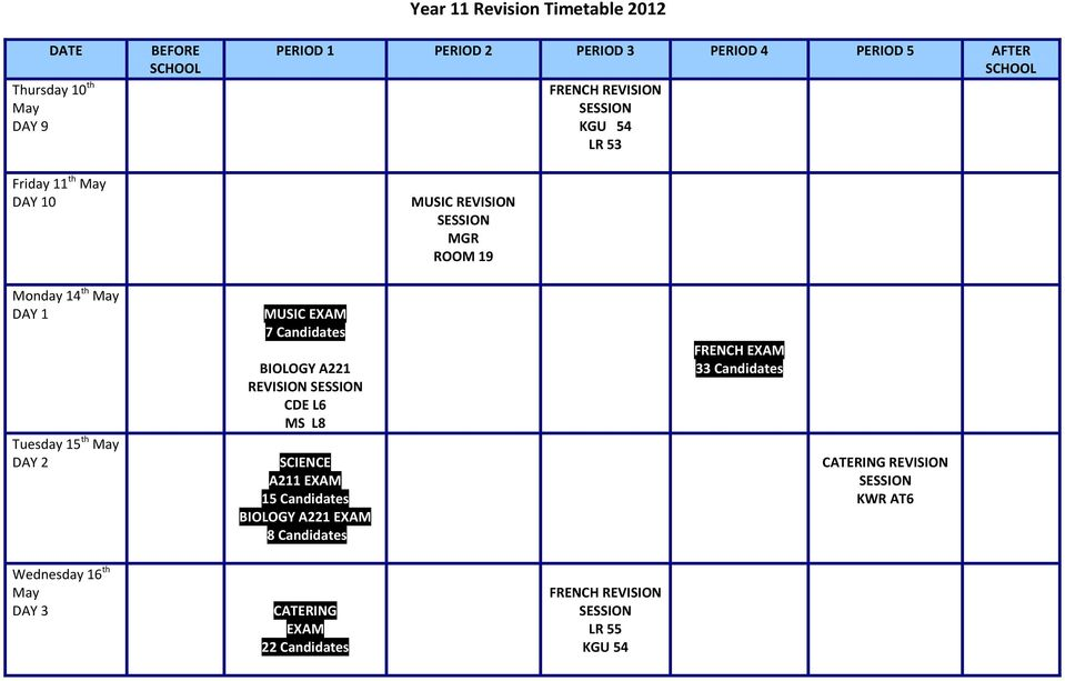 L8 Tuesday 15 th DAY 2 SCIENCE A211 15 Candidates BIOLOGY A221 8 Candidates FRENCH 33