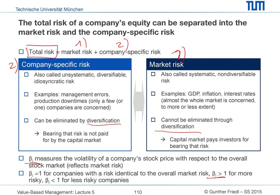 concerned) Examples: GDP, inflation, interest rates (almost the whole market is concerned, to more or less extent) Can be eliminated by diversification Bearing that risk is not paid for by the