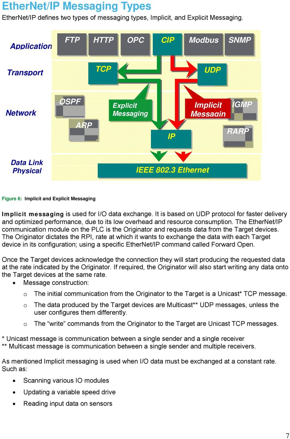 3 Ethernet Figure 6: Implicit and Explicit Messaging Implicit messaging is used for I/O data exchange.