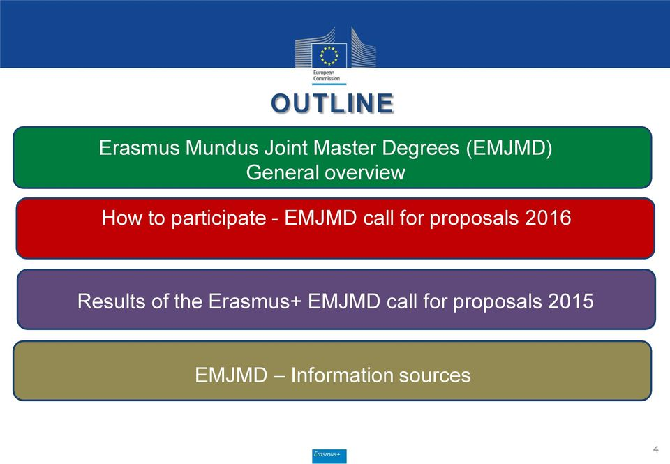 EMJMD call for proposals 2016 Results of the