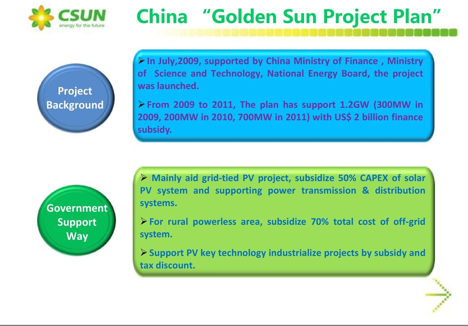 2GW (300MW in 2009, 200MW in 2010, 700MW in 2011) with US$ 2 billion finance subsidy.