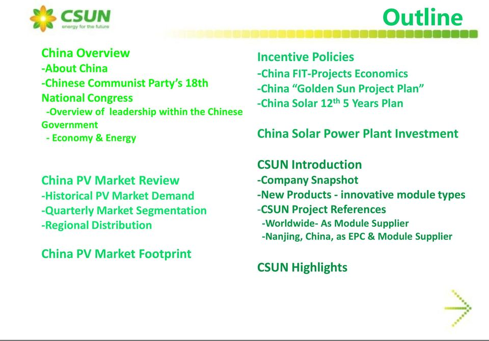 Policies -China FIT-Projects Economics -China Golden Sun Project Plan -China Solar 12 th 5 Years Plan China Solar Power Plant Investment CSUN Introduction