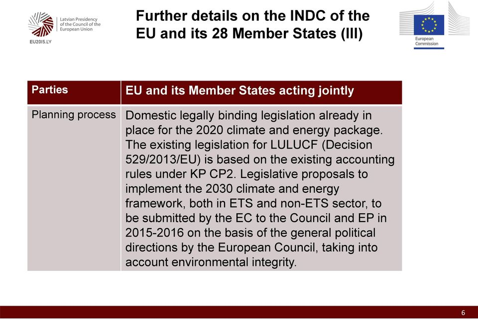 The existing legislation for LULUCF (Decision 529/2013/EU) is based on the existing accounting rules under KP CP2.
