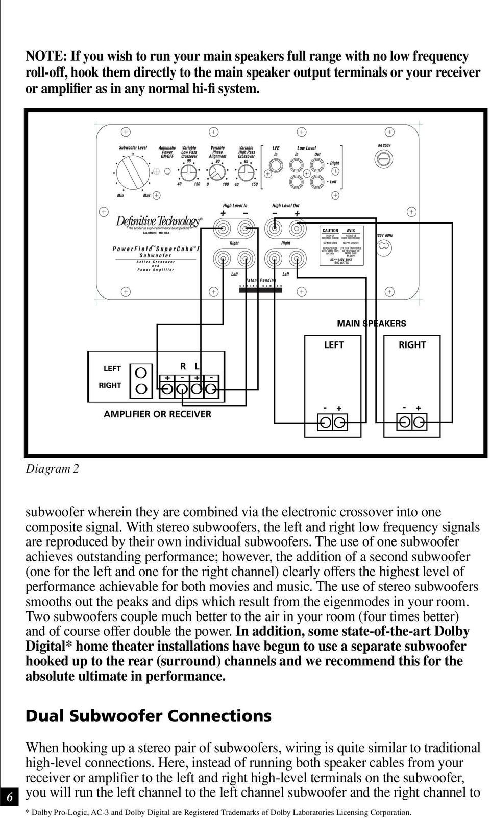 Supercube Subwoofers I Ii Iii Reference And Trinity Addition Powered Subwoofer Wiring Diagram On 8 Pin Crossover With Stereo The Left Right Low Frequency Signals Are Reproduced By Their Own