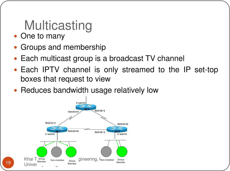 channel is only streamed to the IP set-top boxes that